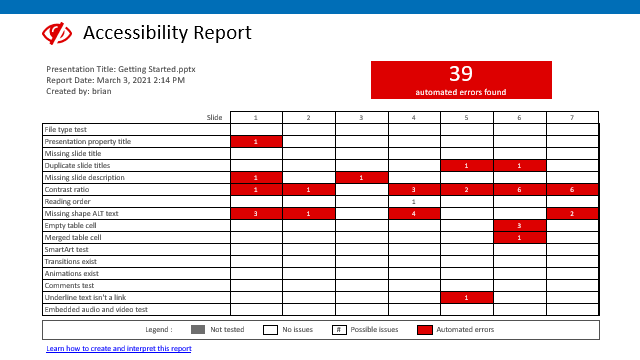 Engage slide with an accessibility report slide.